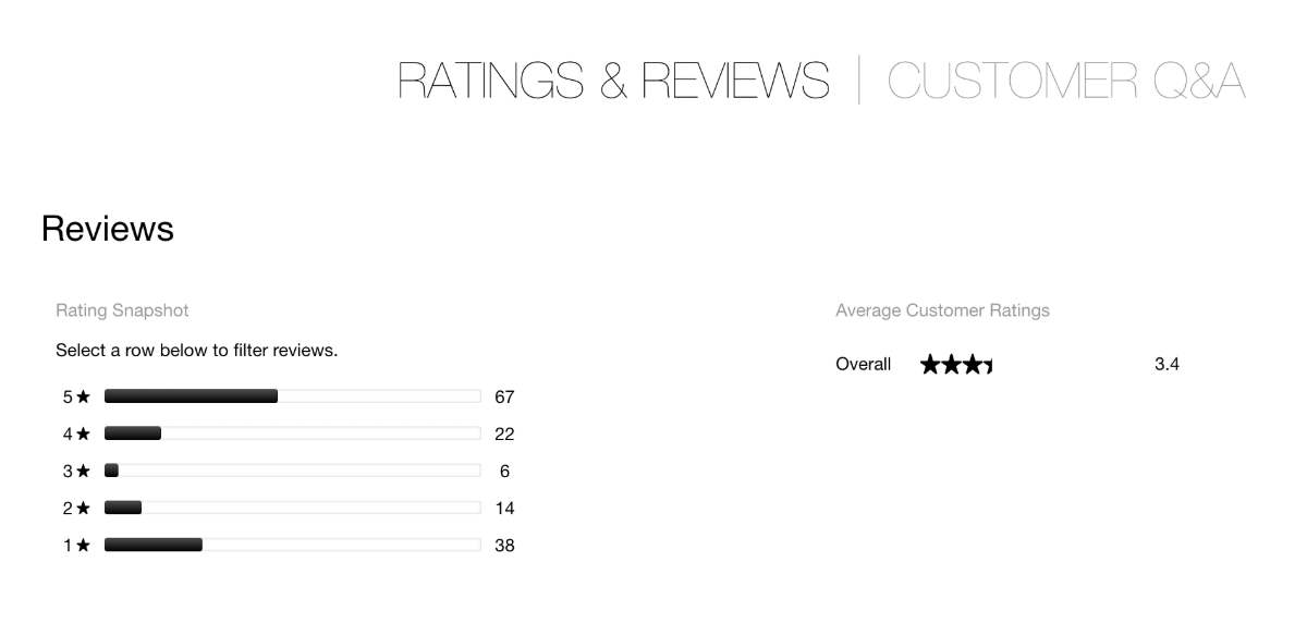 Customer Reviews and customer Q and A's